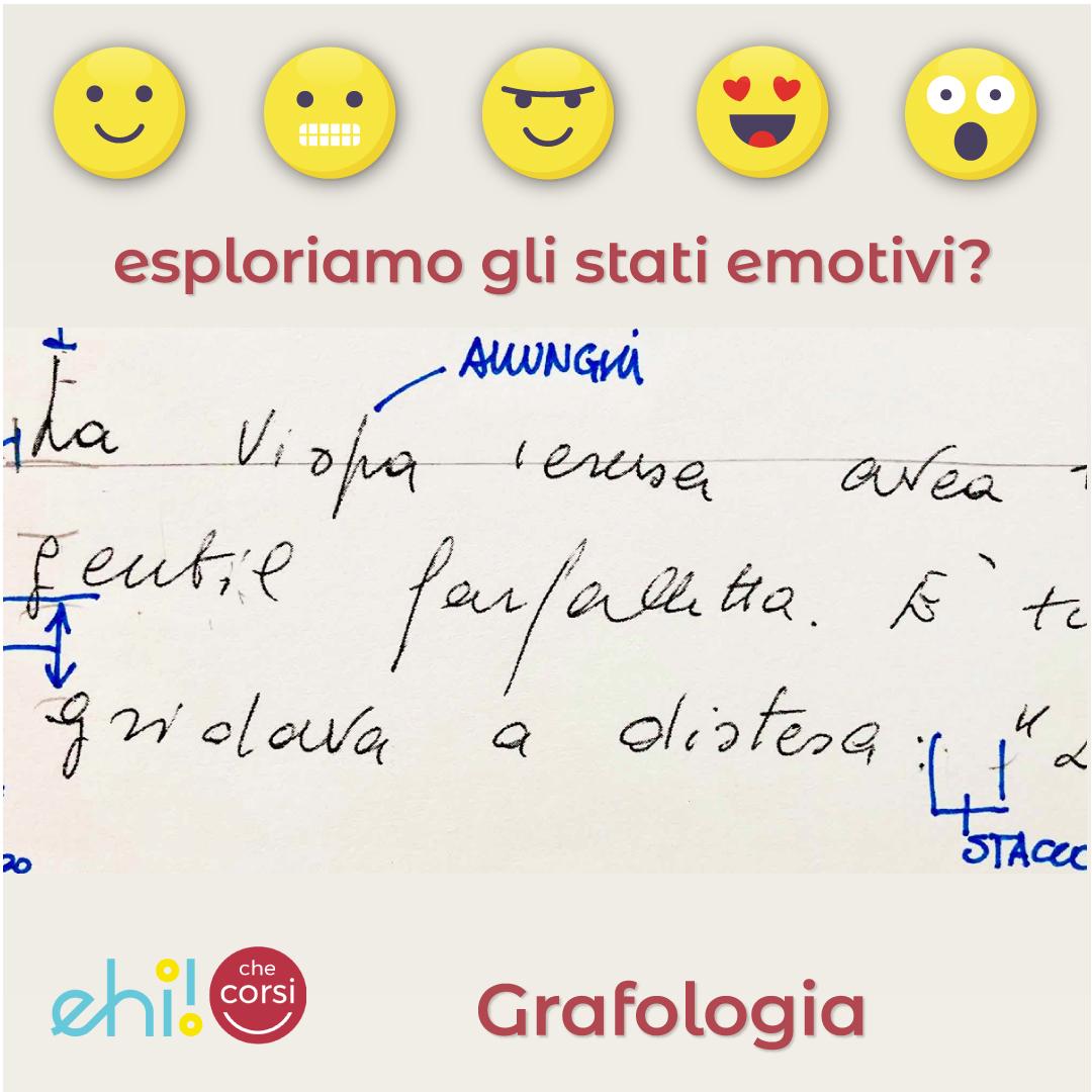 Scopriamo le emozioni dagli scritti